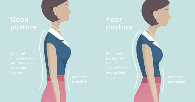 Chiropractor In Amarillo Talks About Back Alignment: Useful Terminology? image